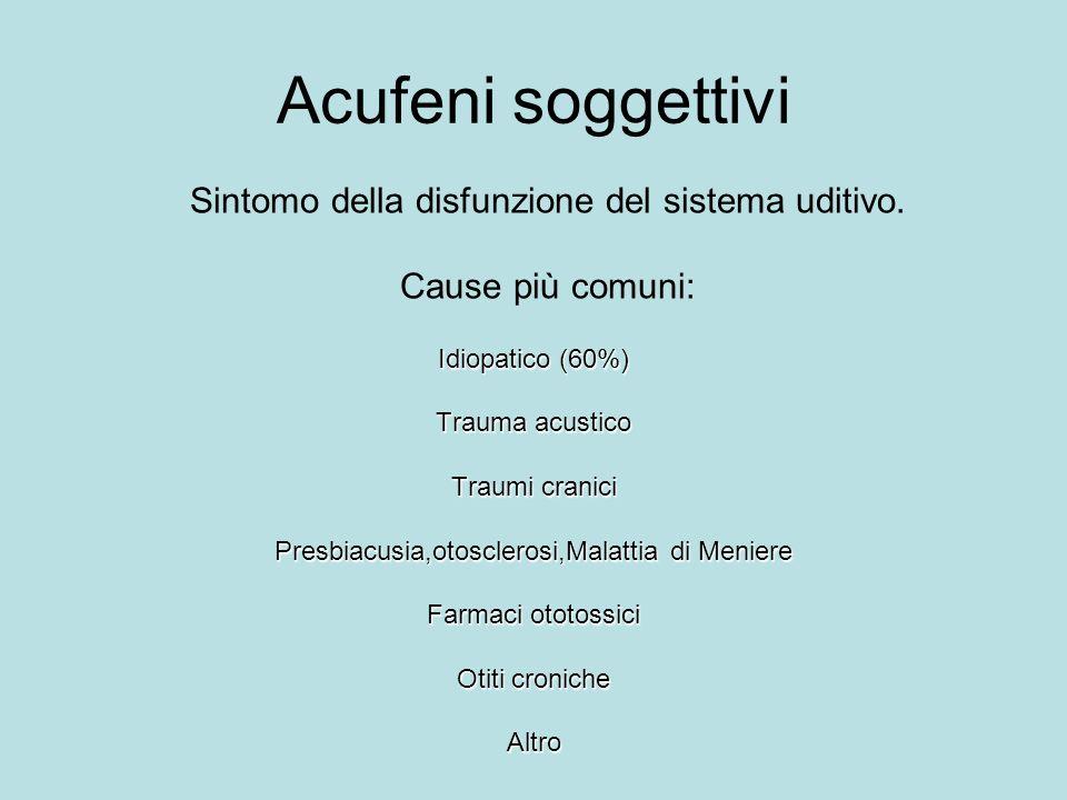 Acufeni soggettivi Sintomo della disfunzione del sistema uditivo.