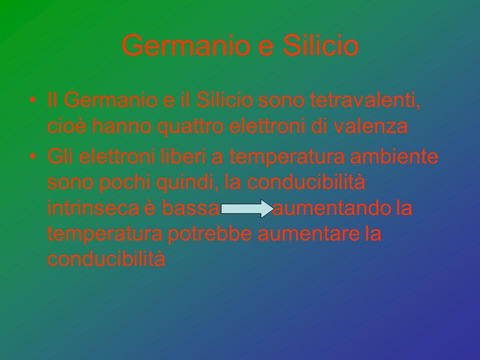 Germanio e Silicio Il Germanio e il Silicio sono tetravalenti, cioè hanno quattro elettroni di valenza.