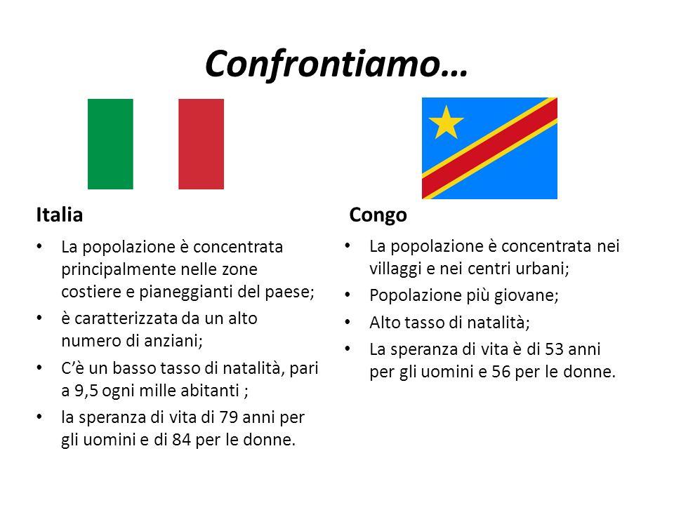 Confrontiamo… Italia Congo