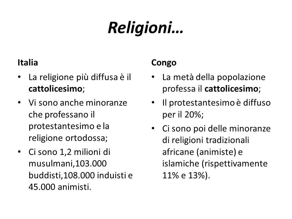 Religioni… Italia Congo La religione più diffusa è il cattolicesimo;