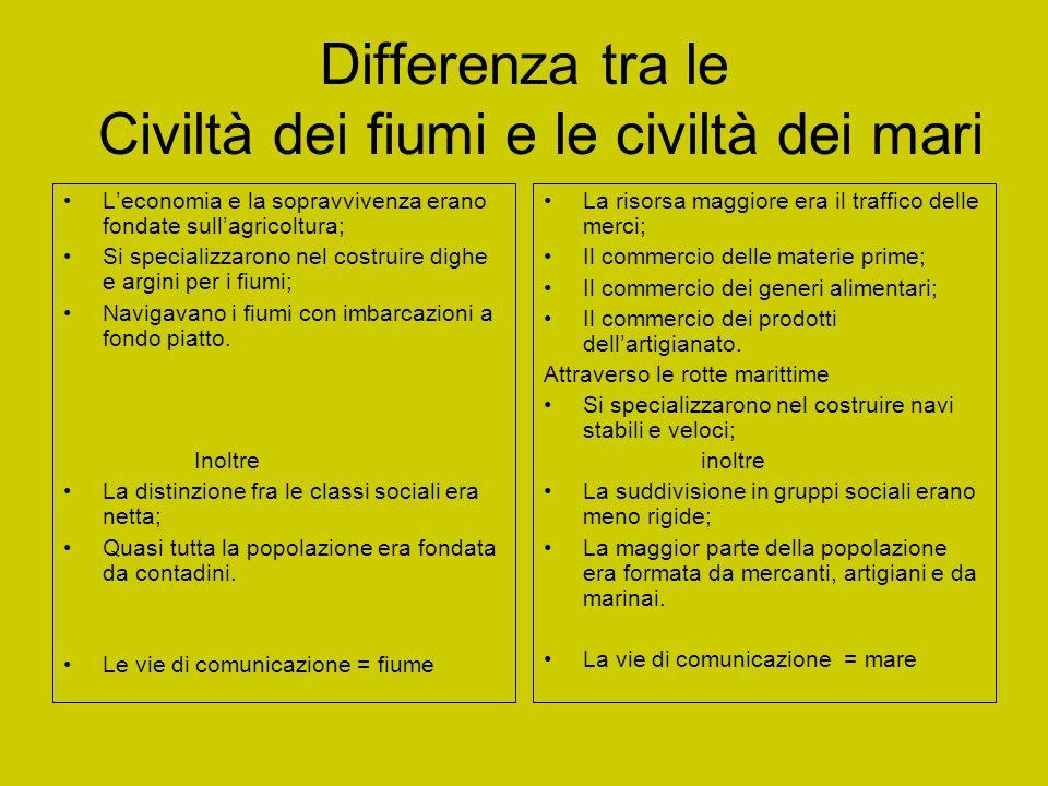Differenza tra le Civiltà dei fiumi e le civiltà dei mari