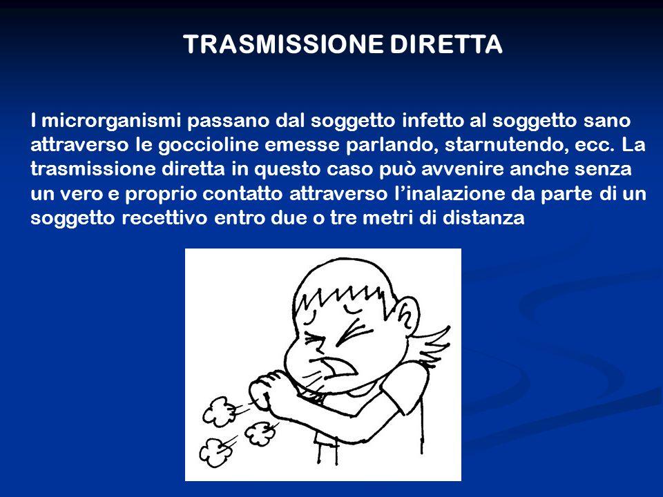 TRASMISSIONE DIRETTA