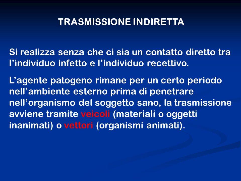TRASMISSIONE INDIRETTA