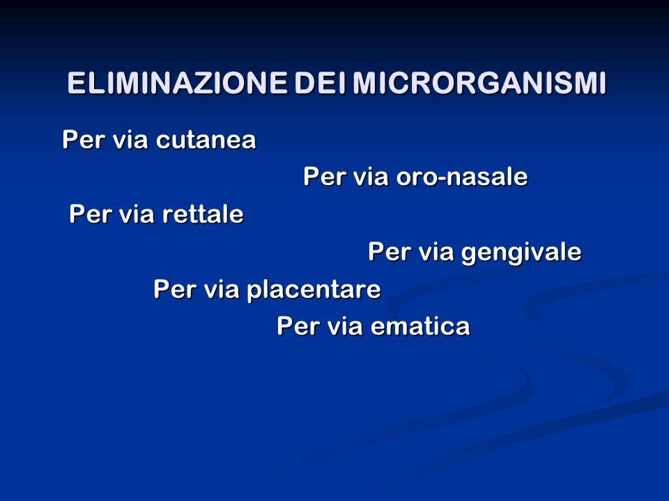 ELIMINAZIONE DEI MICRORGANISMI