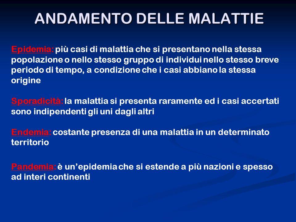 ANDAMENTO DELLE MALATTIE