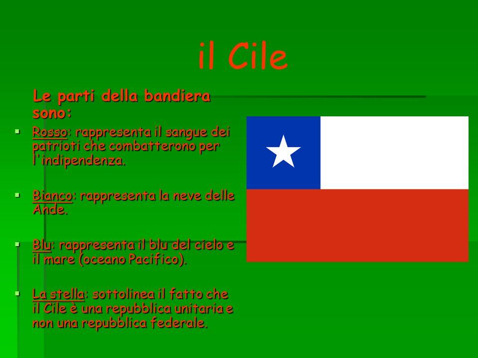 il Cile Le parti della bandiera sono: