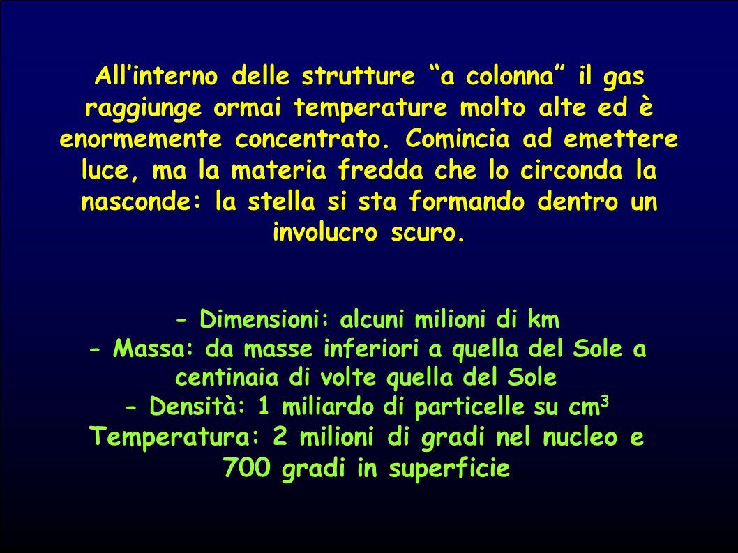 Temperatura: 2 milioni di gradi nel nucleo e 700 gradi in superficie