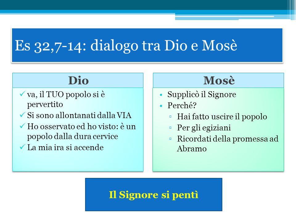 Es 32,7-14: dialogo tra Dio e Mosè