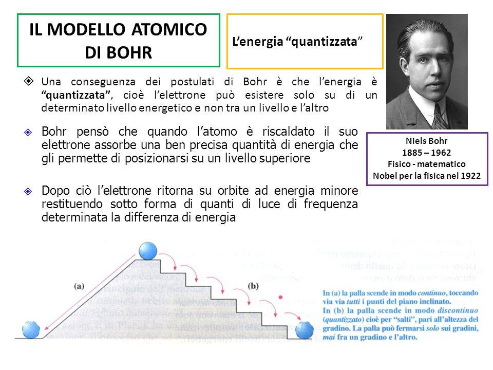 IL MODELLO ATOMICO DI BOHR