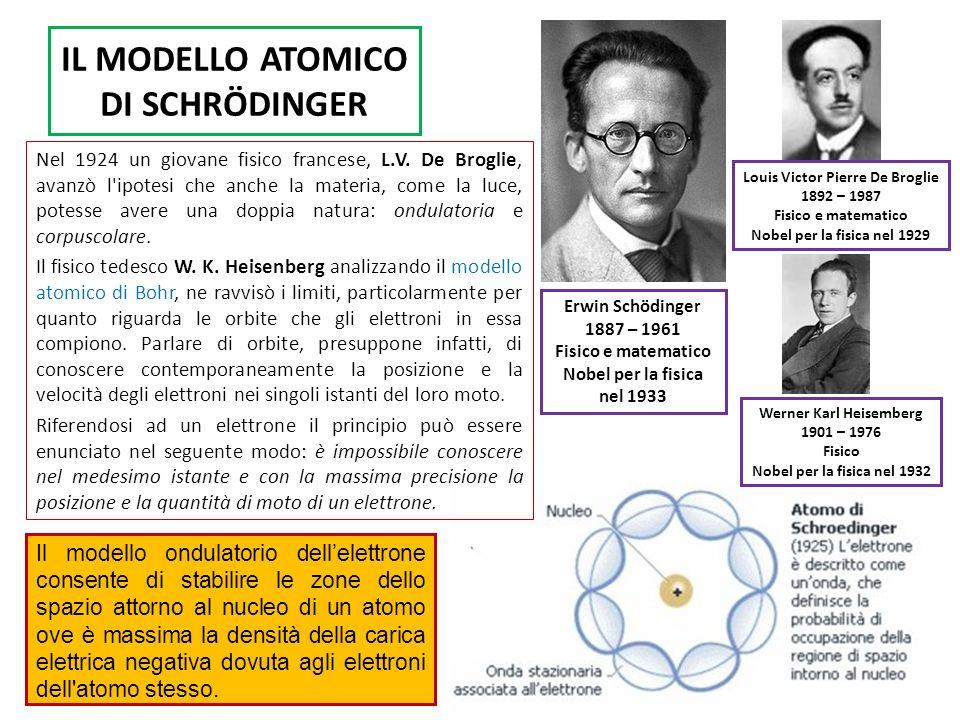 IL MODELLO ATOMICO DI SCHRÖDINGER