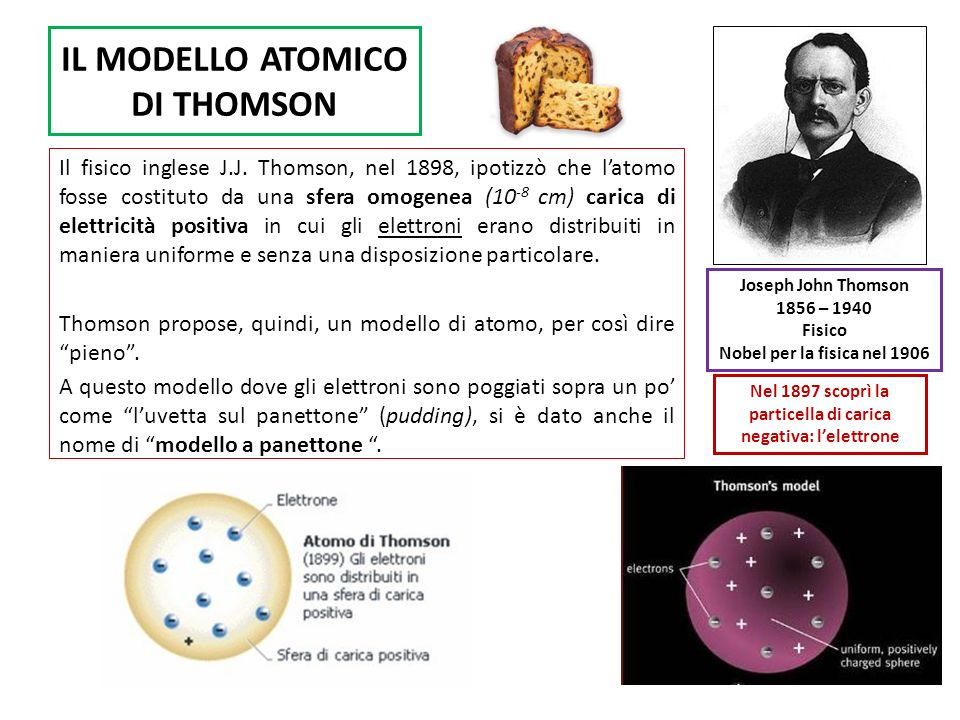 IL MODELLO ATOMICO DI THOMSON
