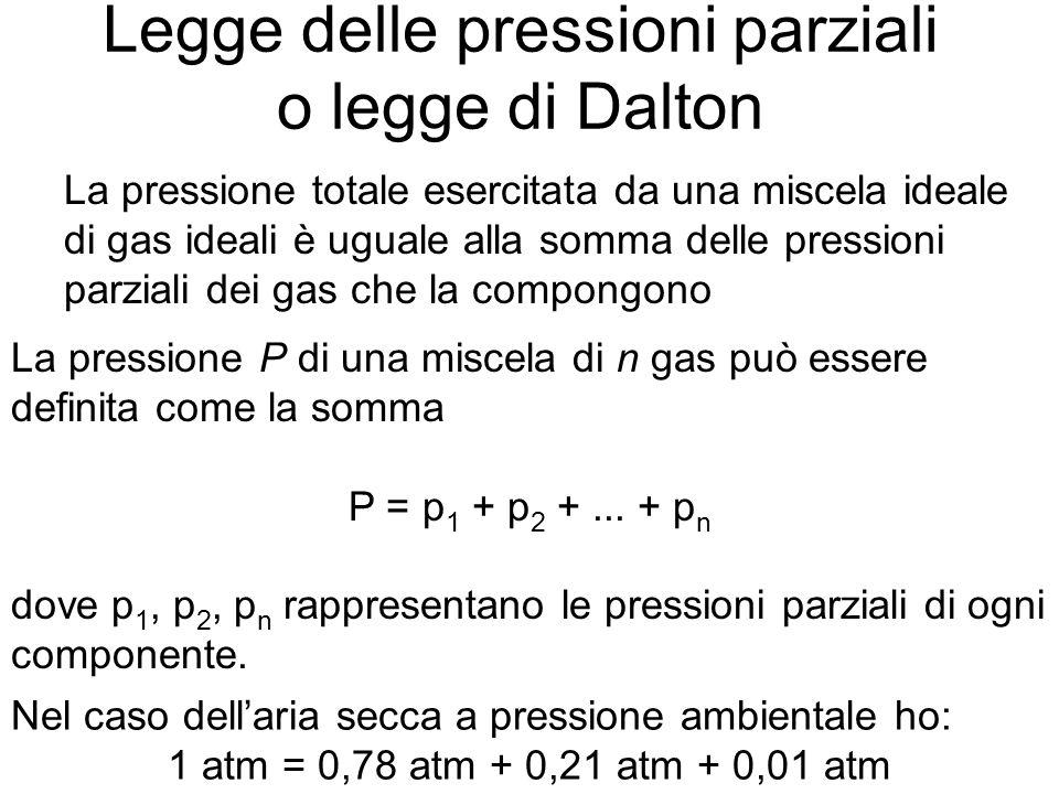 Legge delle pressioni parziali o legge di Dalton