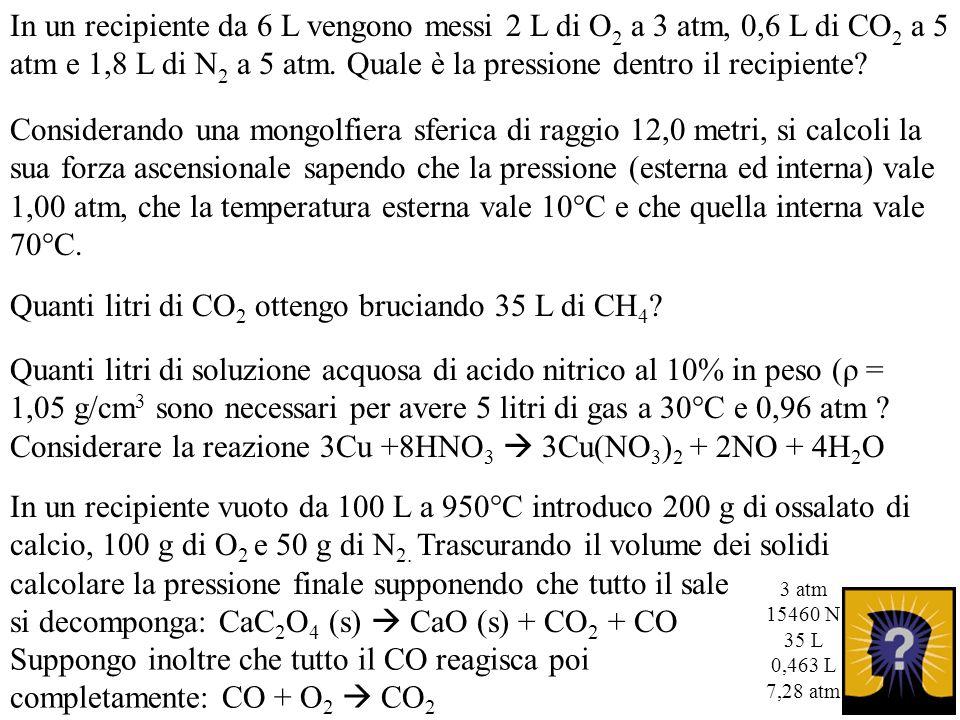 Quanti litri di CO2 ottengo bruciando 35 L di CH4
