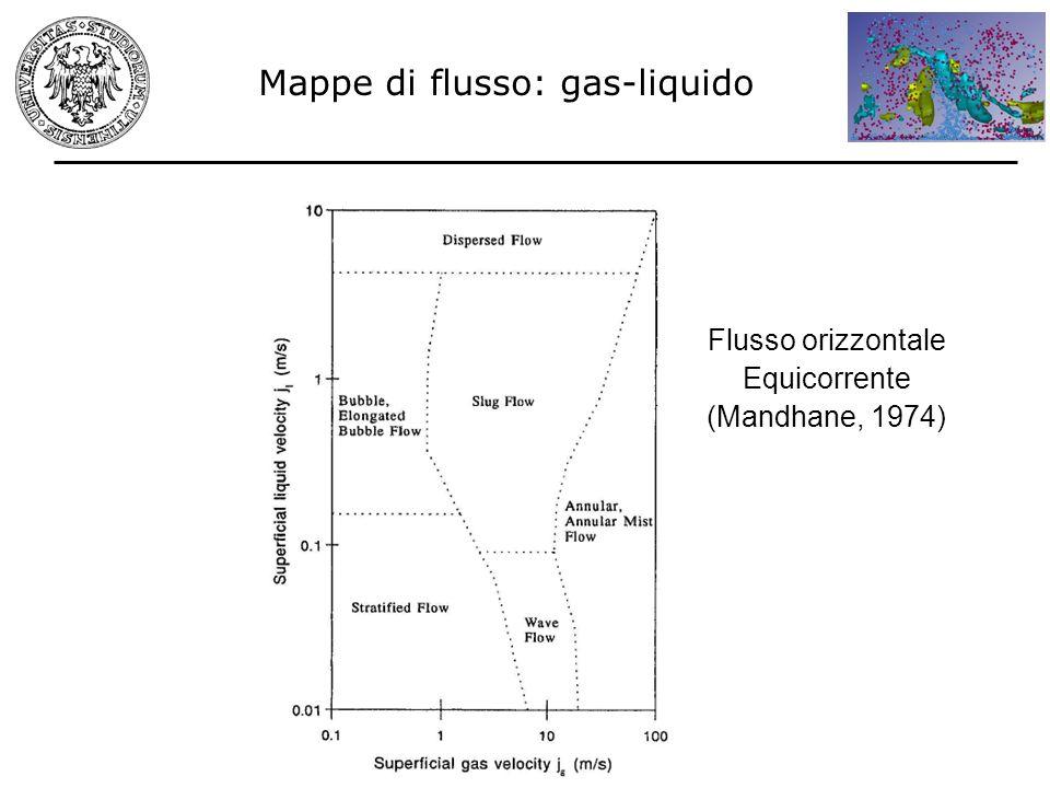 Mappe di flusso: gas-liquido