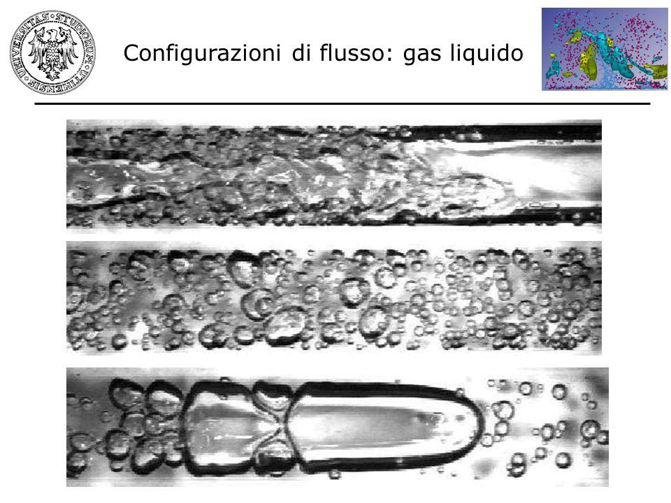 Configurazioni di flusso: gas liquido