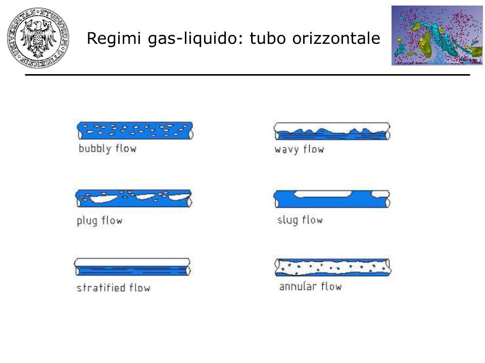 Regimi gas-liquido: tubo orizzontale