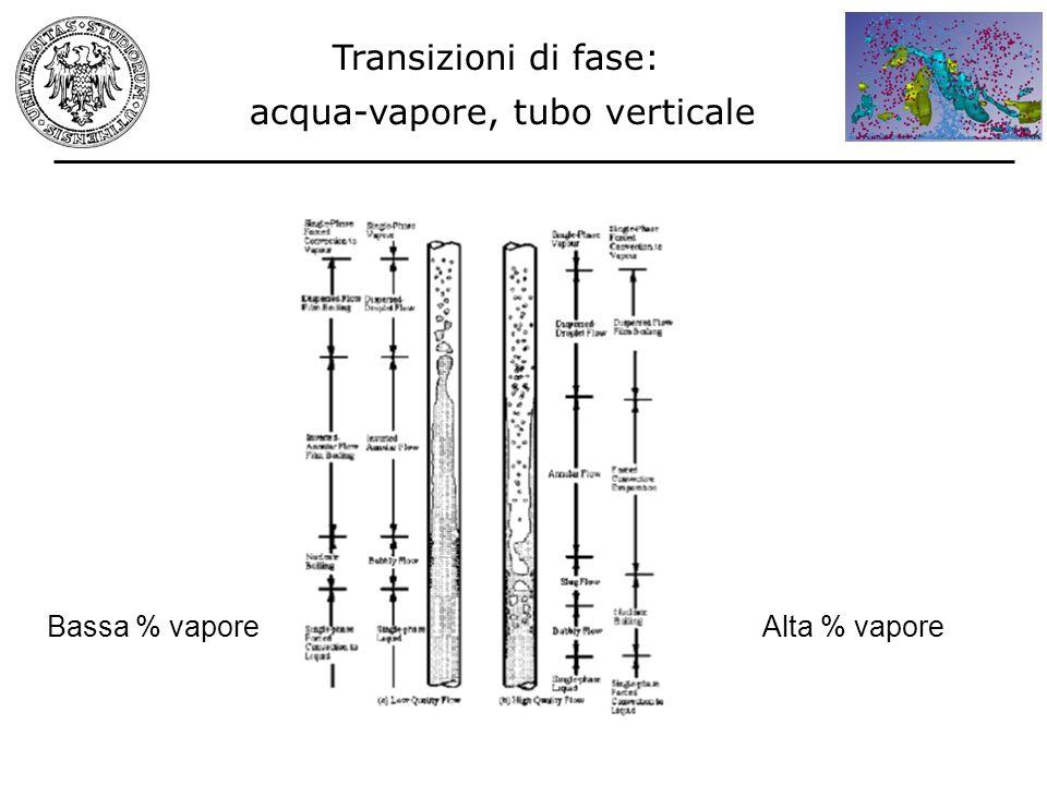 acqua-vapore, tubo verticale
