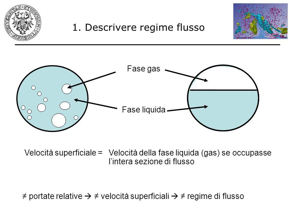 1. Descrivere regime flusso