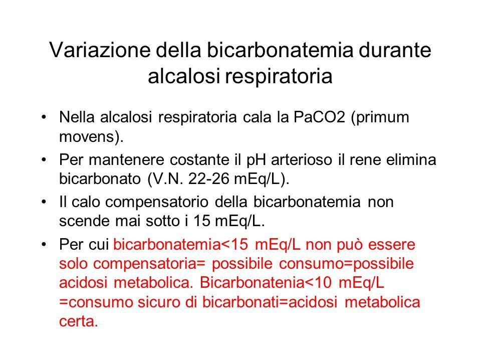 Variazione della bicarbonatemia durante alcalosi respiratoria