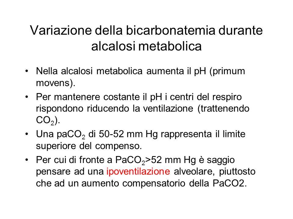 Variazione della bicarbonatemia durante alcalosi metabolica