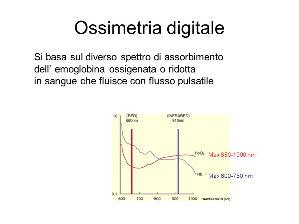 Ossimetria digitale Si basa sul diverso spettro di assorbimento