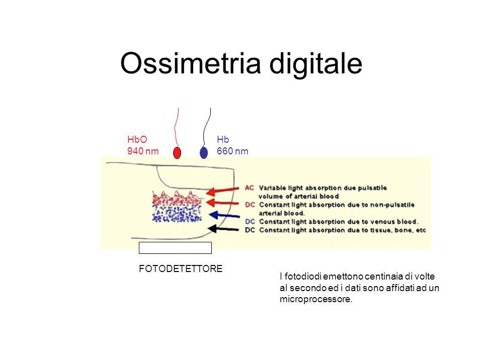 Ossimetria digitale HbO 940 nm Hb 660 nm FOTODETETTORE
