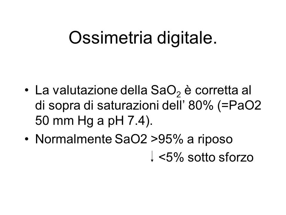 Ossimetria digitale. La valutazione della SaO2 è corretta al di sopra di saturazioni dell' 80% (=PaO2 50 mm Hg a pH 7.4).