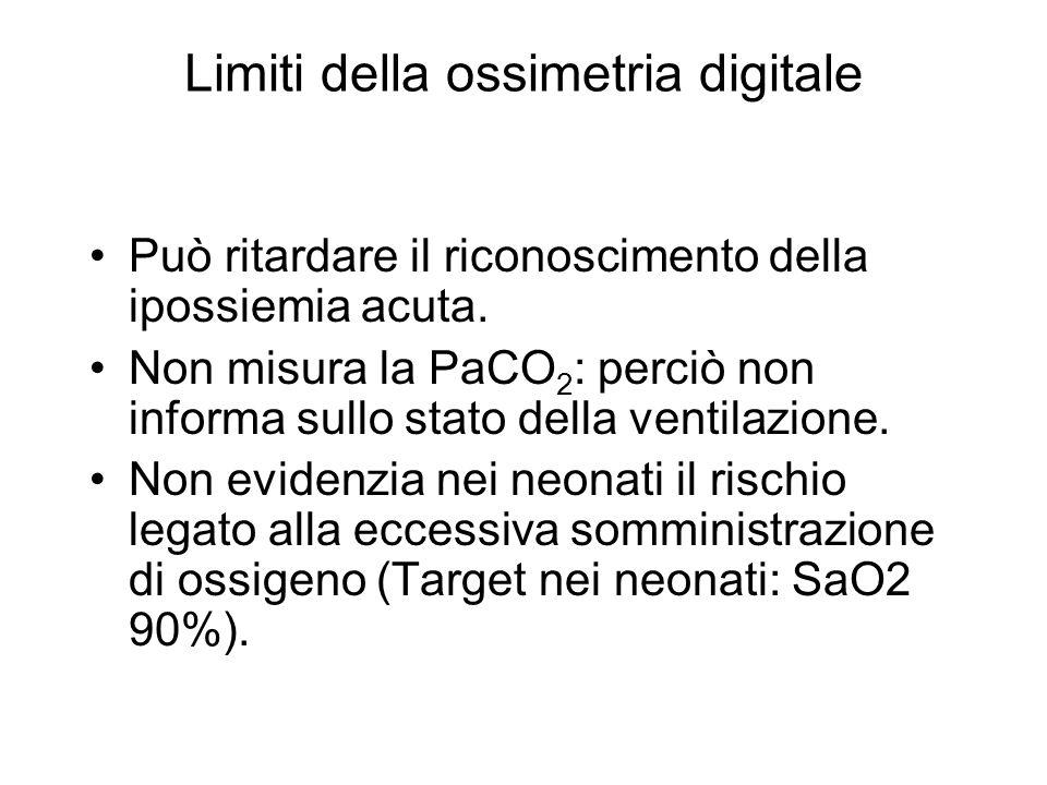 Limiti della ossimetria digitale