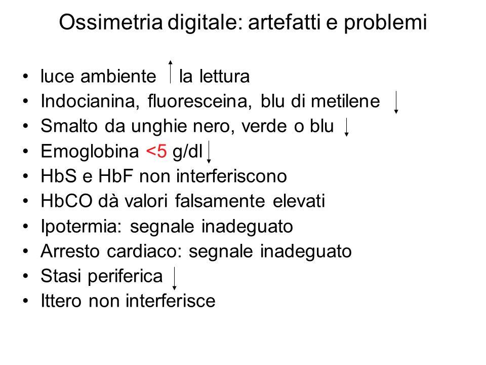 Ossimetria digitale: artefatti e problemi