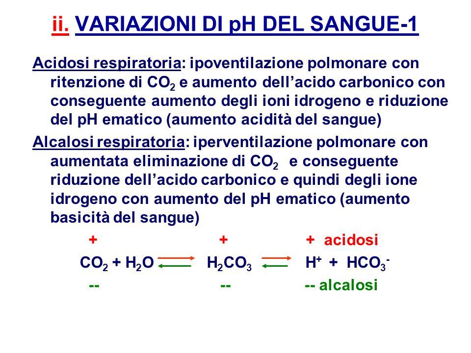 ii. VARIAZIONI DI pH DEL SANGUE-1