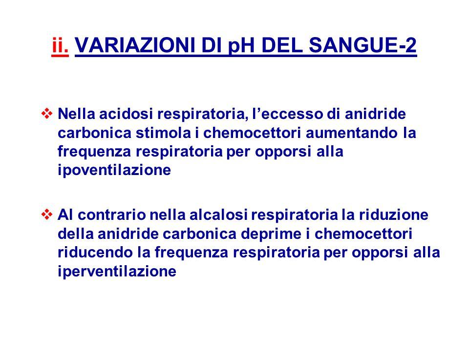ii. VARIAZIONI DI pH DEL SANGUE-2