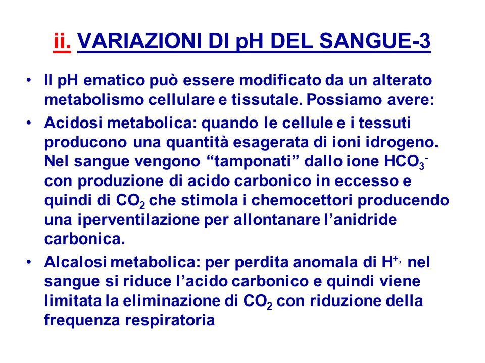 ii. VARIAZIONI DI pH DEL SANGUE-3