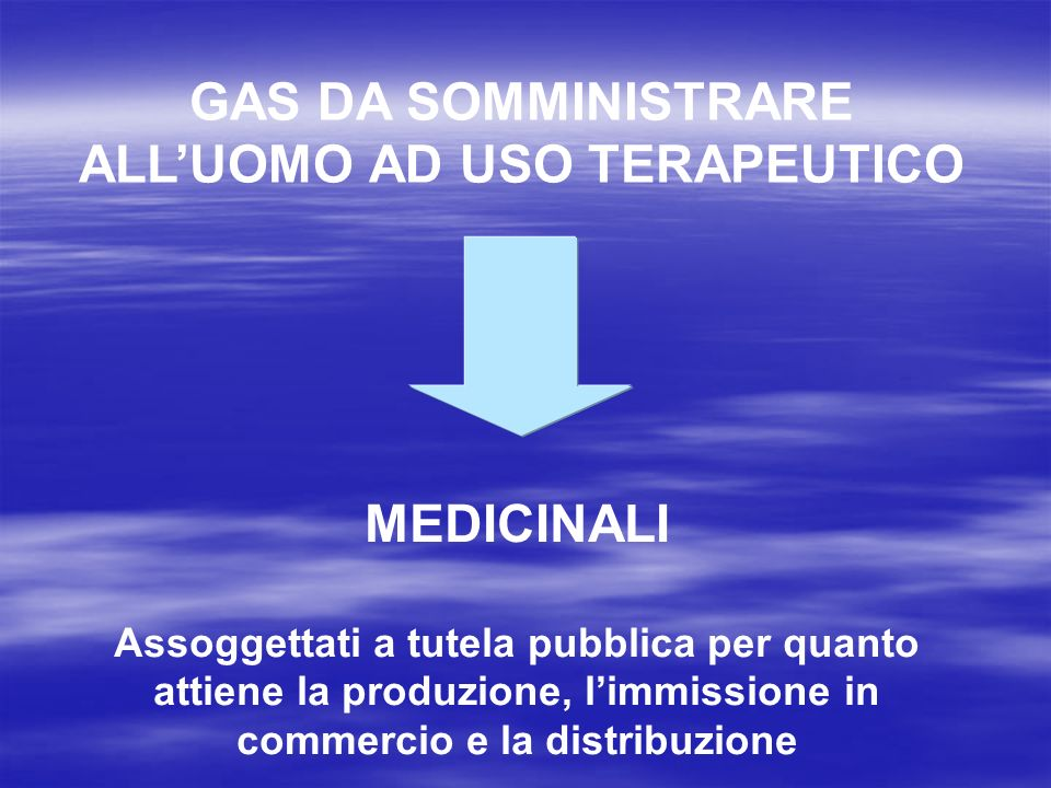GAS DA SOMMINISTRARE ALL'UOMO AD USO TERAPEUTICO