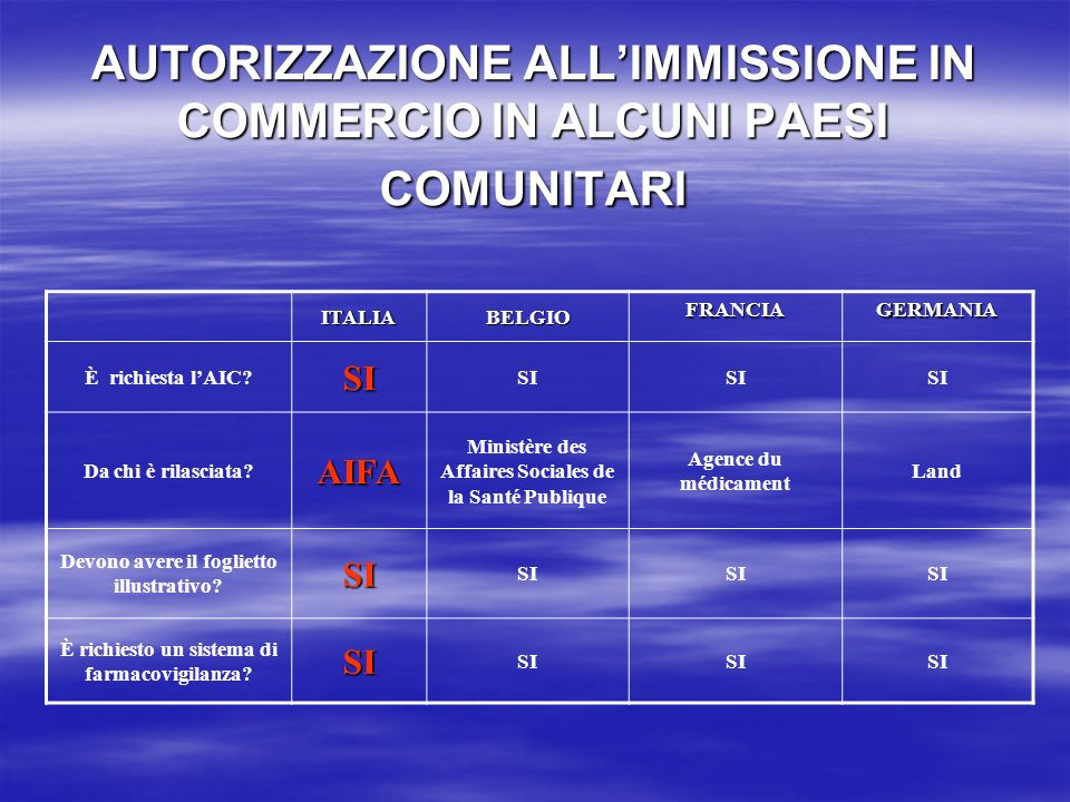 AUTORIZZAZIONE ALL'IMMISSIONE IN COMMERCIO IN ALCUNI PAESI COMUNITARI