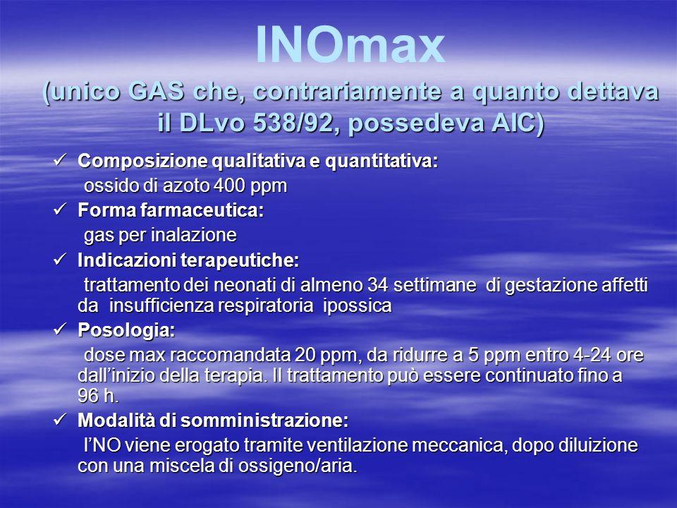 INOmax (unico GAS che, contrariamente a quanto dettava il DLvo 538/92, possedeva AIC)