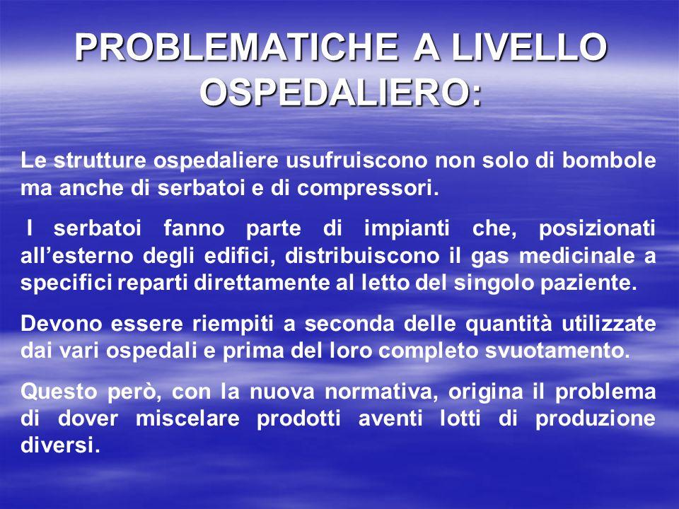 PROBLEMATICHE A LIVELLO OSPEDALIERO: