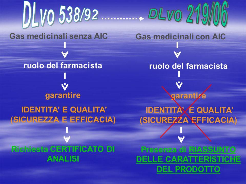 DLvo 538/92 DLvo 219/06 Gas medicinali senza AIC
