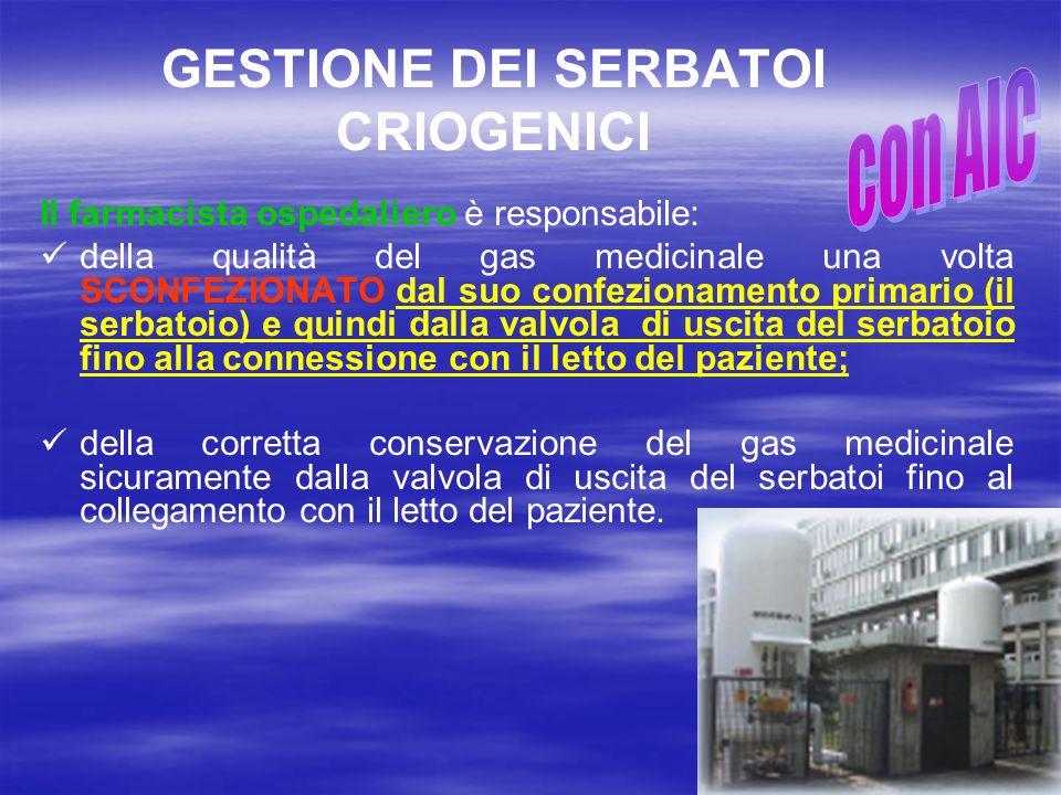 GESTIONE DEI SERBATOI CRIOGENICI