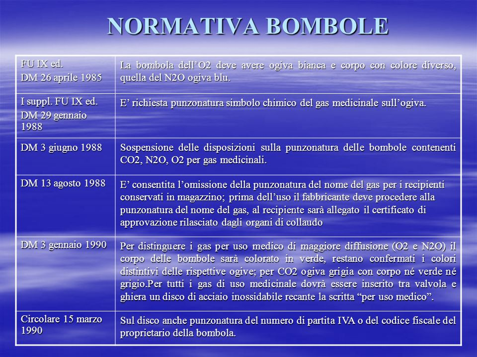 NORMATIVA BOMBOLE . FU IX ed. DM 26 aprile 1985