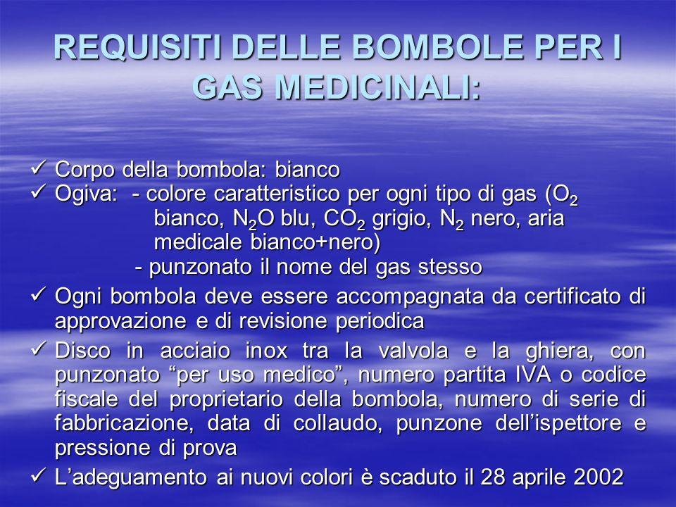 REQUISITI DELLE BOMBOLE PER I GAS MEDICINALI: