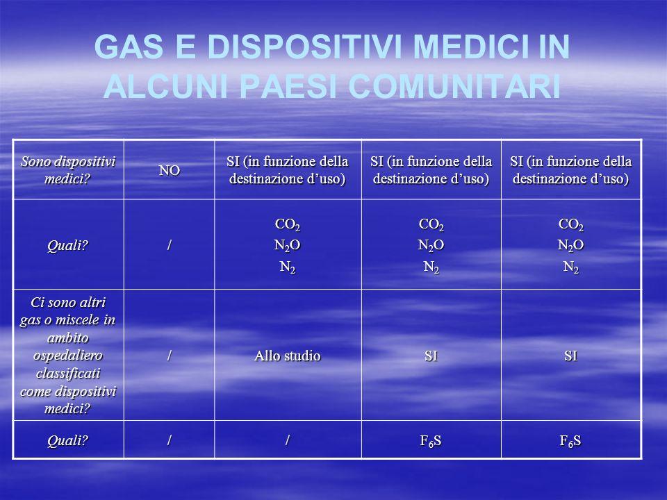 GAS E DISPOSITIVI MEDICI IN ALCUNI PAESI COMUNITARI