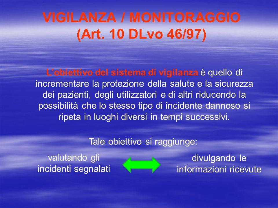 VIGILANZA / MONITORAGGIO (Art. 10 DLvo 46/97)