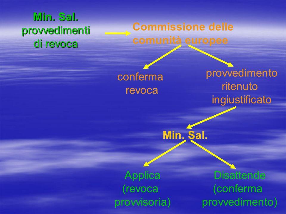 Min. Sal. provvedimenti di revoca