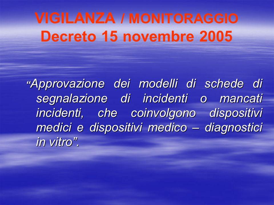 VIGILANZA / MONITORAGGIO Decreto 15 novembre 2005