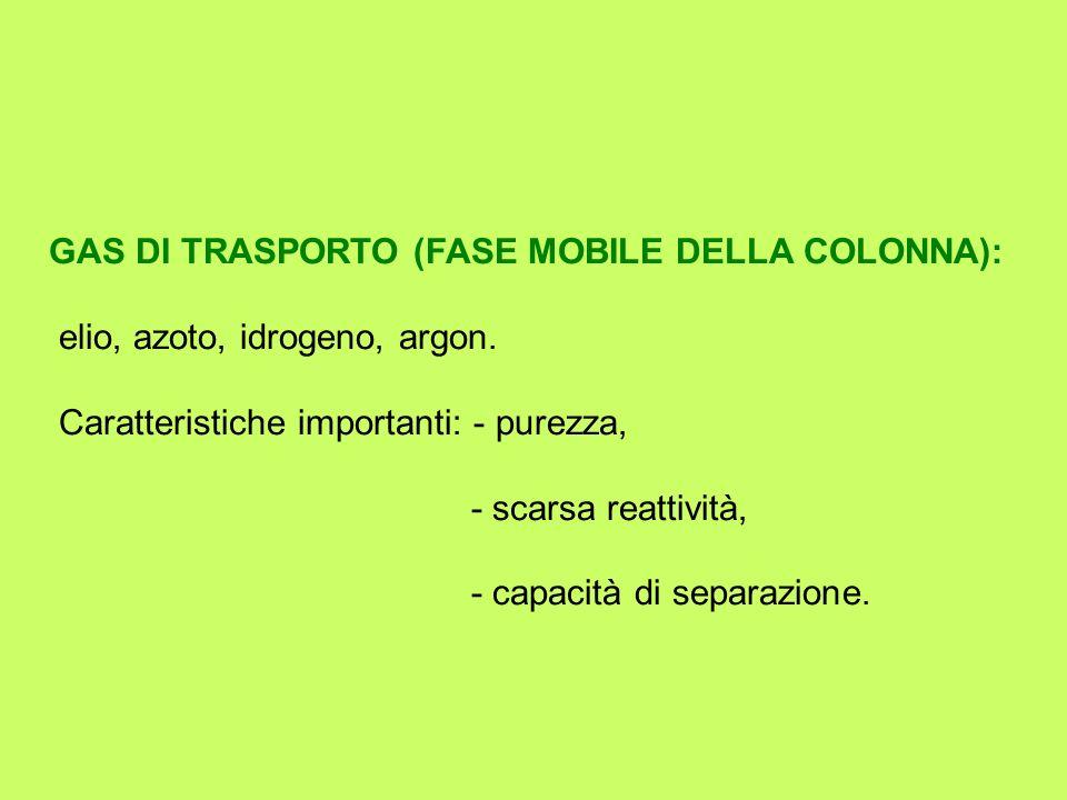 GAS DI TRASPORTO (FASE MOBILE DELLA COLONNA):