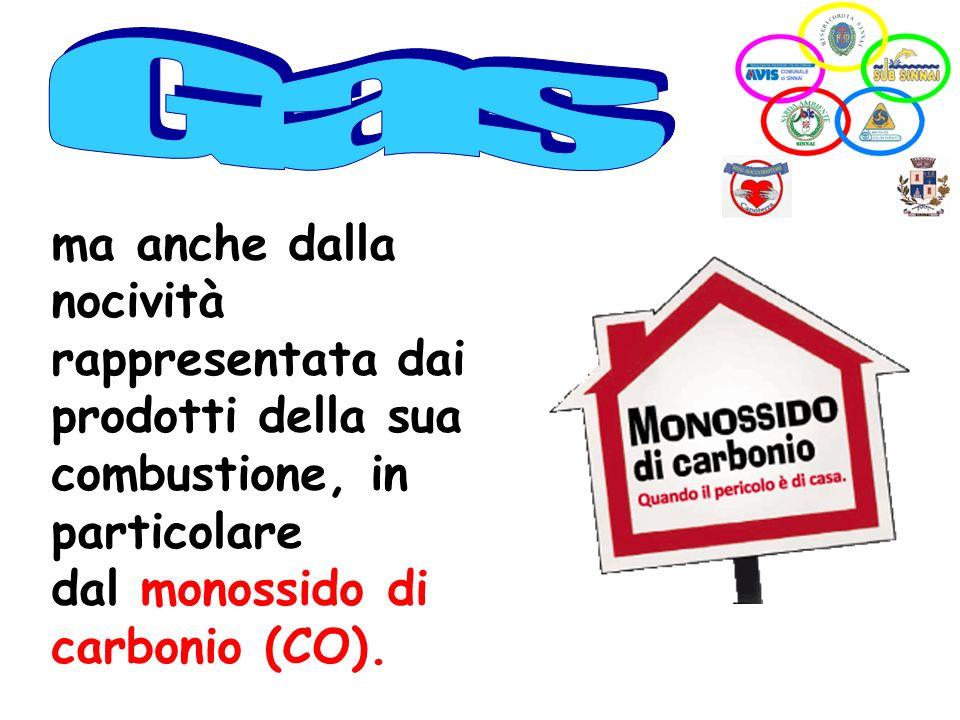 Gas ma anche dalla nocività rappresentata dai prodotti della sua combustione, in particolare dal monossido di carbonio (CO).