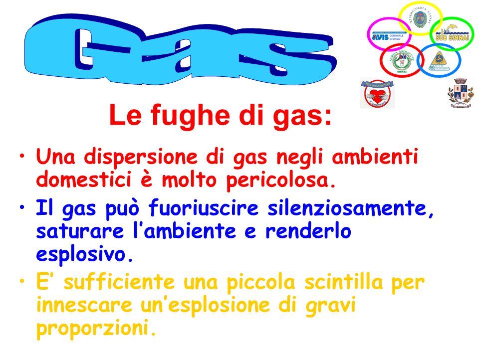 Gas Le fughe di gas: Una dispersione di gas negli ambienti domestici è molto pericolosa.