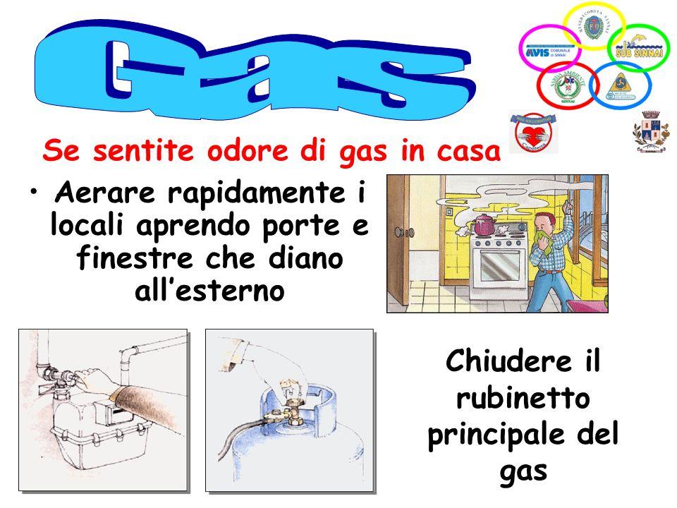 Gas gas i gas che utilizziamo normalmente in casa sono il - Odore di fogna in casa ...