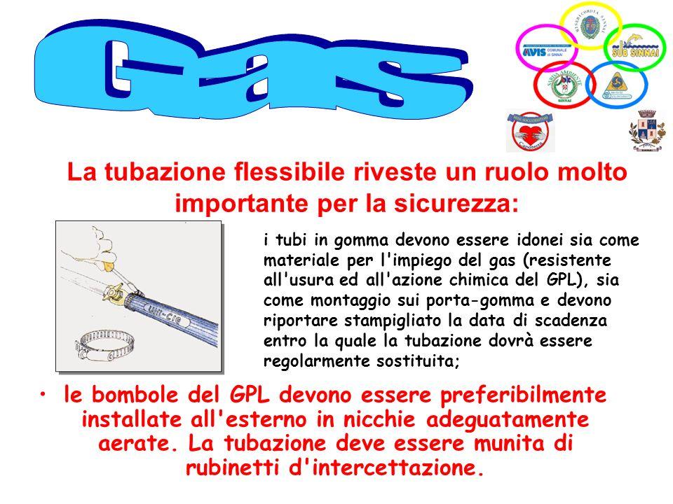 Gas La tubazione flessibile riveste un ruolo molto importante per la sicurezza: