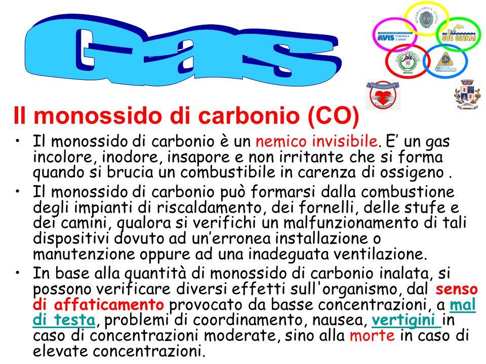Il monossido di carbonio (CO)